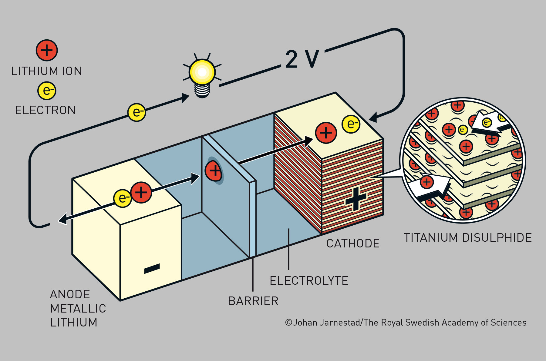 Nobelpreis für Chemie geht an drei Batterieforscher