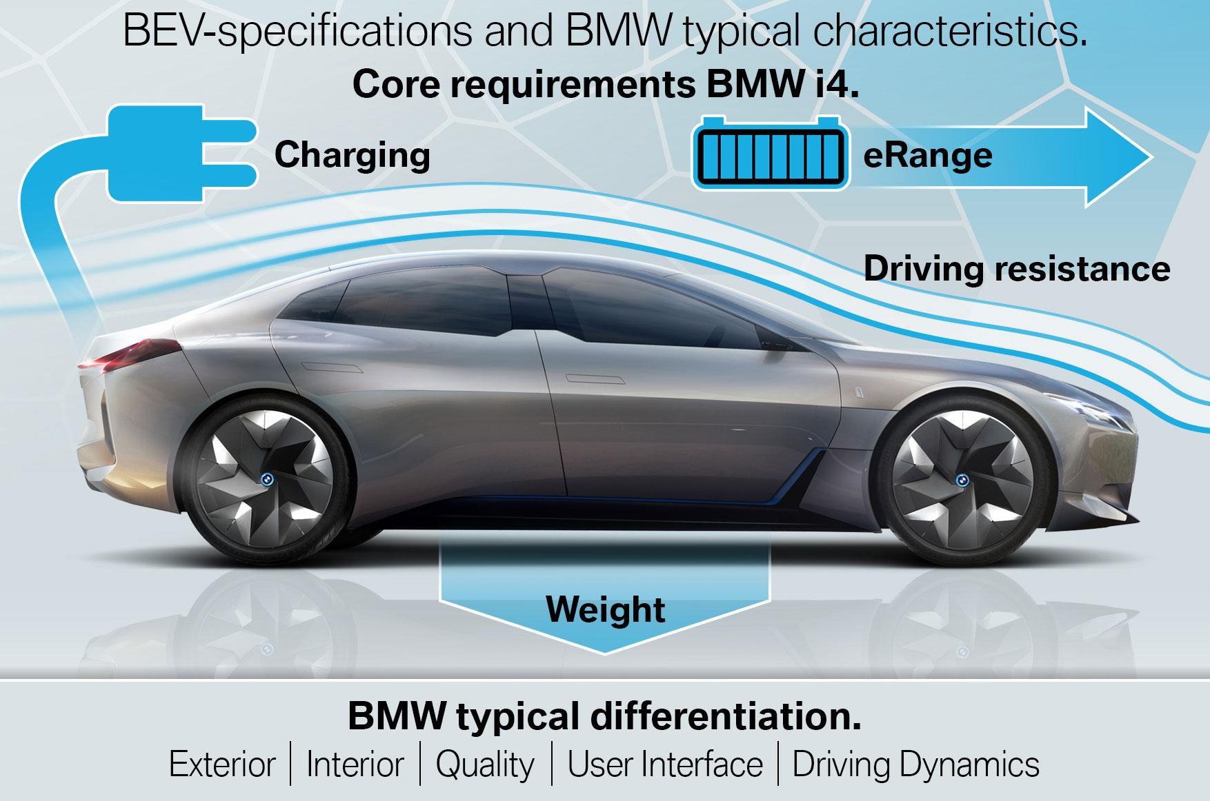 Dienstag-News: Tesla Kompaktwagen, Verbrenner-Software im Stromer, nach Wasserstoff jetzt E-Fuels, ID.3 weitere Verzögerungen