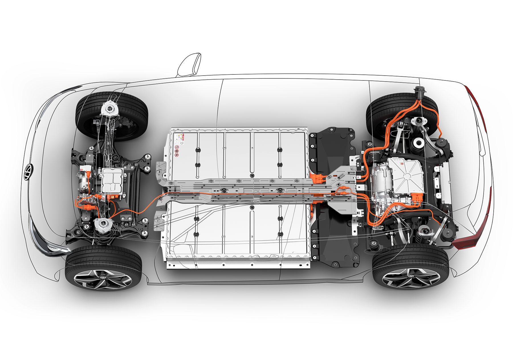 VW: so funktioniert die Batterie der MEB-Plattform