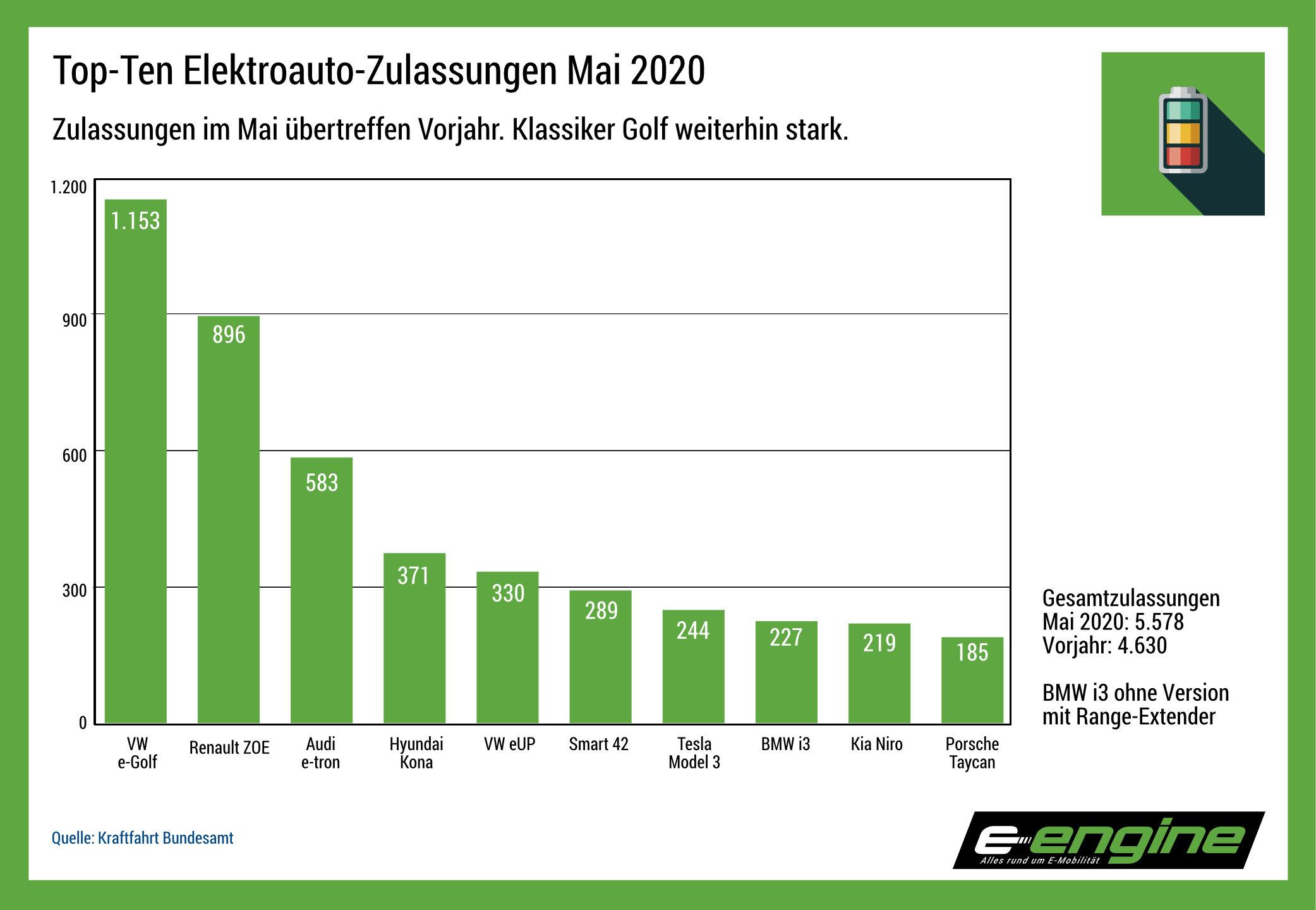 e-engine.de