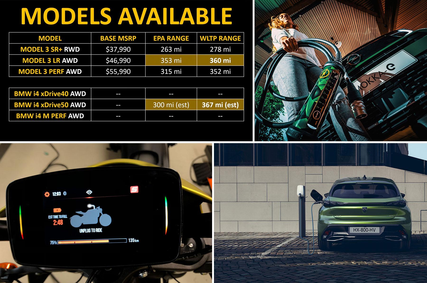 Freitag Kompakt: Tesla Model 3 vs BMW i4, Akzeptanz für Elektromotorräder wächst, wann kommt der PEUGEOT e-308 - e-engine - Alles rund um E-Mobilität