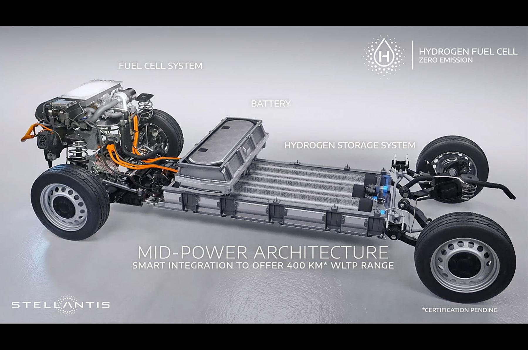 Stellantis' H2-PHEV: Pfeiff' auf's Dogma, Technologieoffen kann auch funktionieren - e-engine - Alles rund um E-Mobilität